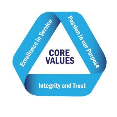 Value-Graphic